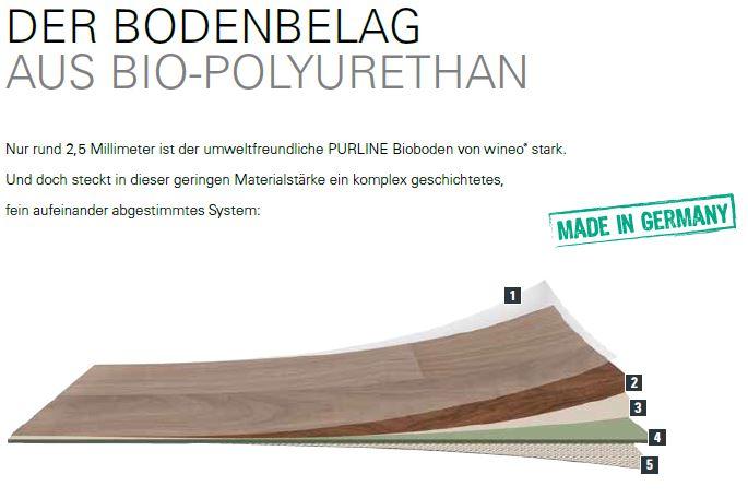 Anschnitt Coupon Bioboden WINEO Pureline Timber in Bahnen